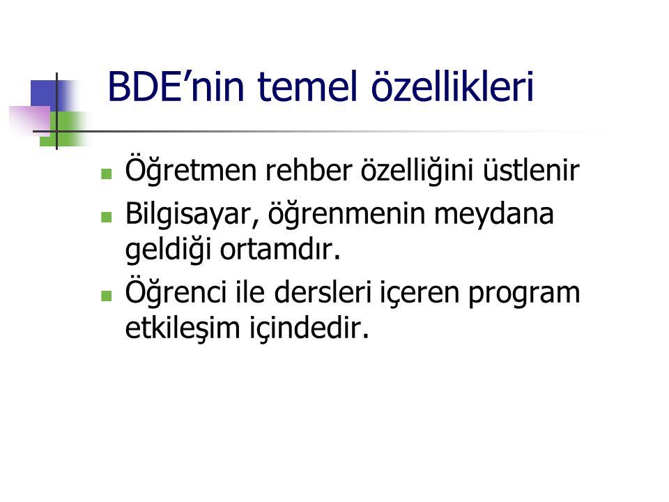 BDE'ye Dayalı Öğretim Etkinlikleri 1) Alıştırma ve Uygulama Programları Öğrenilmiş konu üzerinde öğrencilere alıştırma yapma olanağı veren programlardır.