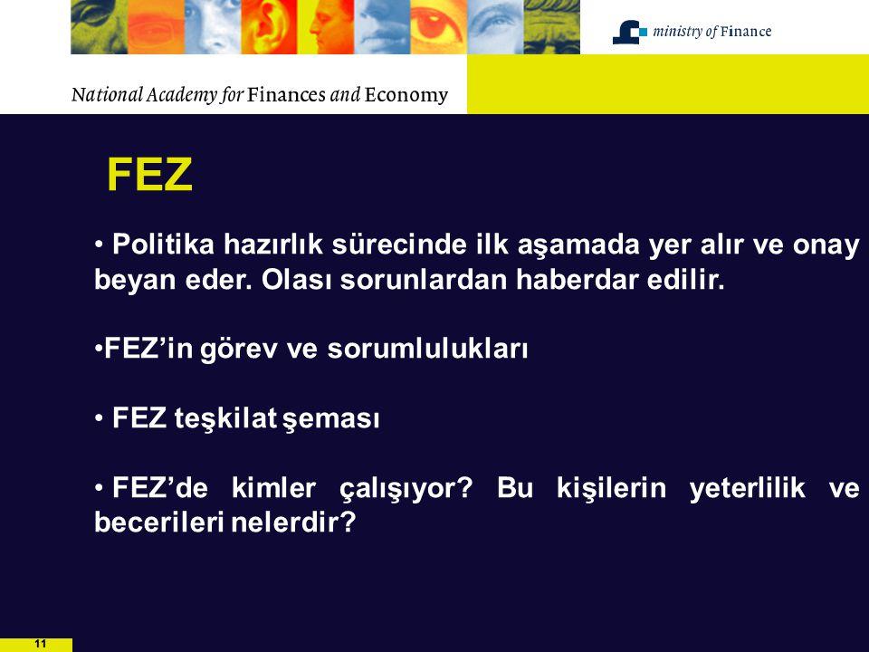 11 FEZ Politika hazırlık sürecinde ilk aşamada yer alır ve onay beyan eder. Olası sorunlardan haberdar edilir. FEZ'in görev ve sorumlulukları FEZ teşk