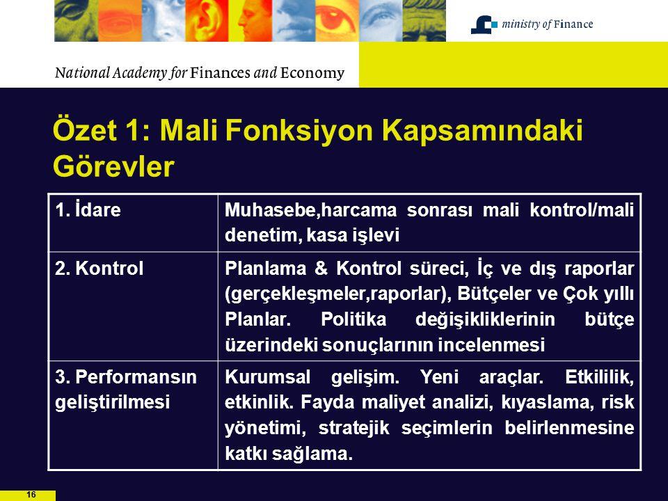 16 Özet 1: Mali Fonksiyon Kapsamındaki Görevler 1. İdare Muhasebe,harcama sonrası mali kontrol/mali denetim, kasa işlevi 2. Kontrol Planlama & Kontrol