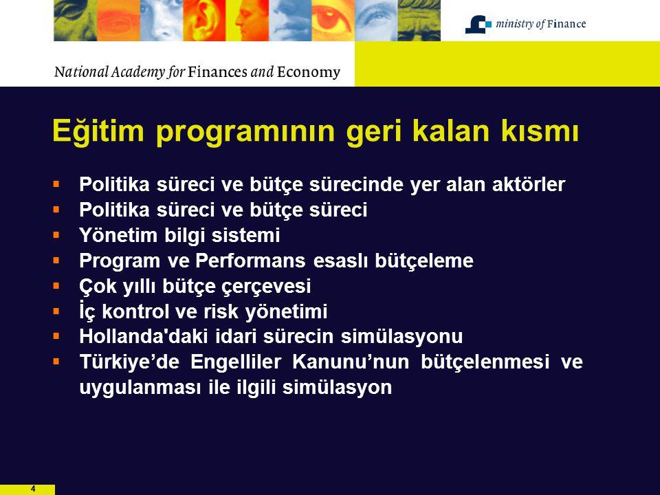 44 Eğitim programının geri kalan kısmı  Politika süreci ve bütçe sürecinde yer alan aktörler  Politika süreci ve bütçe süreci  Yönetim bilgi sistem
