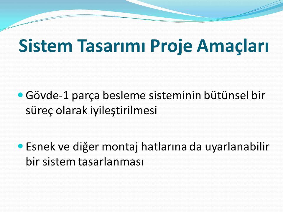 Sistem Tasarımı Proje Amaçları Gövde-1 parça besleme sisteminin bütünsel bir süreç olarak iyileştirilmesi Esnek ve diğer montaj hatlarına da uyarlanab