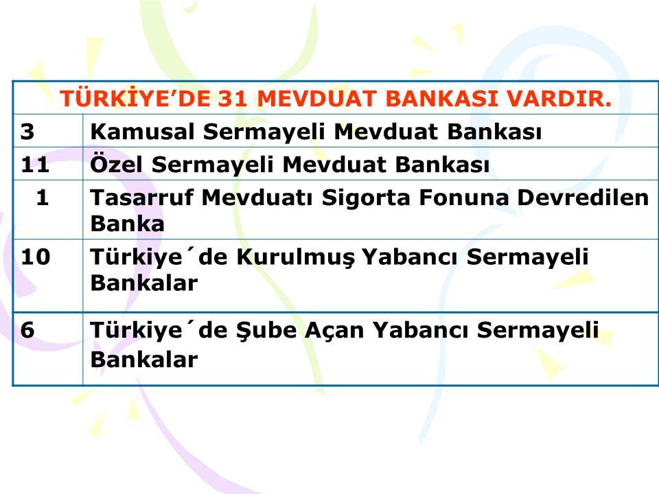 TÜRKİYE'DE 31 MEVDUAT BANKASI VARDIR.