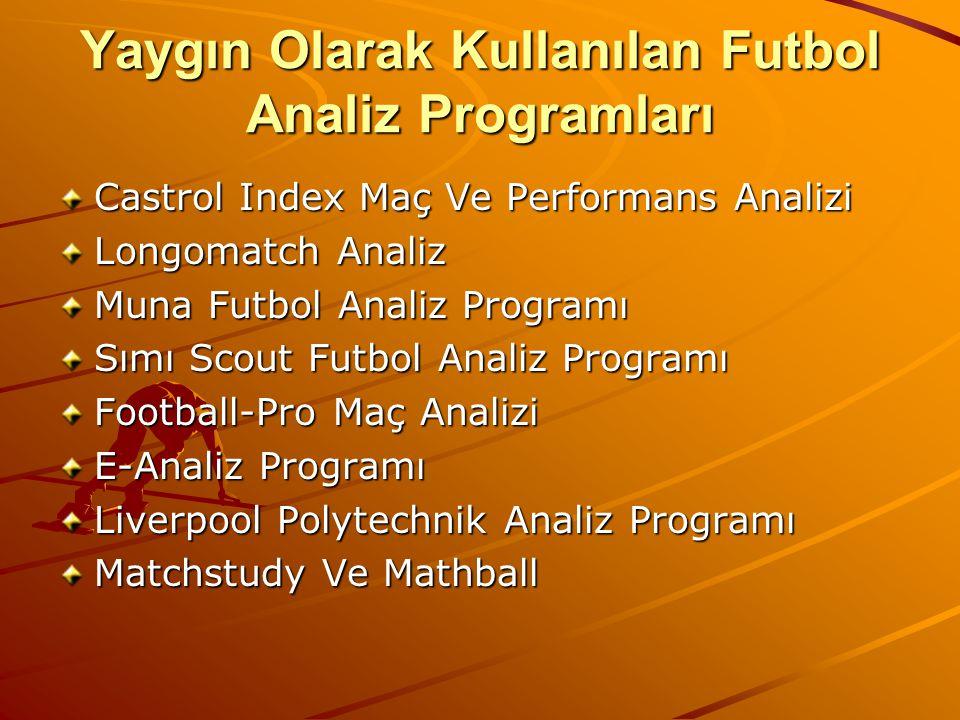 Yaygın Olarak Kullanılan Futbol Analiz Programları Castrol Index Maç Ve Performans Analizi Longomatch Analiz Muna Futbol Analiz Programı Sımı Scout Fu