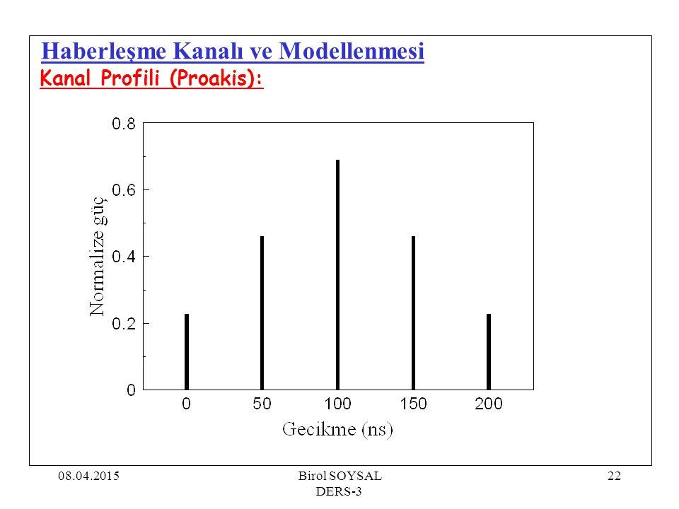 08.04.2015Birol SOYSAL DERS-3 22 Haberleşme Kanalı ve Modellenmesi Kanal Profili (Proakis):
