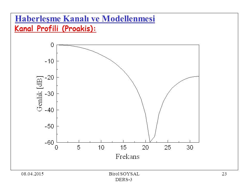 08.04.2015Birol SOYSAL DERS-3 23 Haberleşme Kanalı ve Modellenmesi Kanal Profili (Proakis):