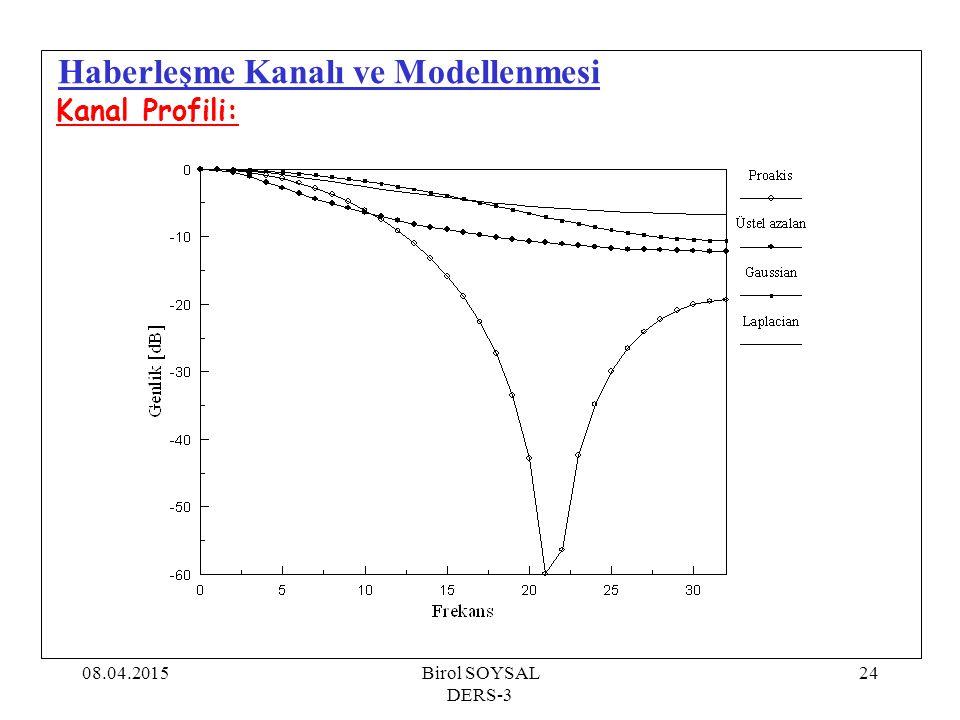 08.04.2015Birol SOYSAL DERS-3 25 Haberleşme Kanalı ve Modellenmesi TsTs TsTs TsTs AWGN  k vkvk xkxk x k-1 x k-2 x k-L+1 x k-L h0h0 h1h1 h2h2 h L-1 hLhL Σ Kanalın dallı gecikme hattı (Tapped Delay Line, TDL) filtre modeli