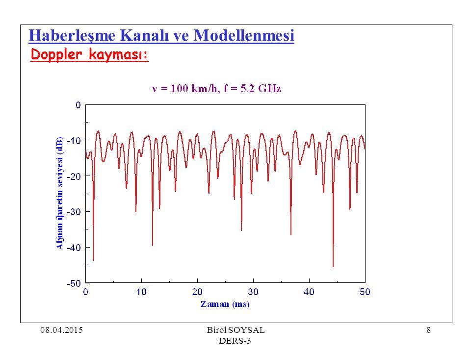 08.04.2015Birol SOYSAL DERS-3 9 Haberleşme Kanalı ve Modellenmesi İstatistiksel kanal modeli (Rayleigh):