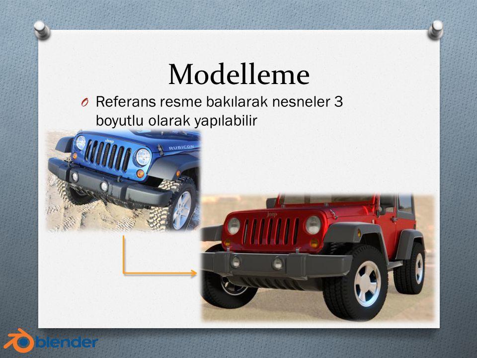 Modelleme O Referans resme bakılarak nesneler 3 boyutlu olarak yapılabilir