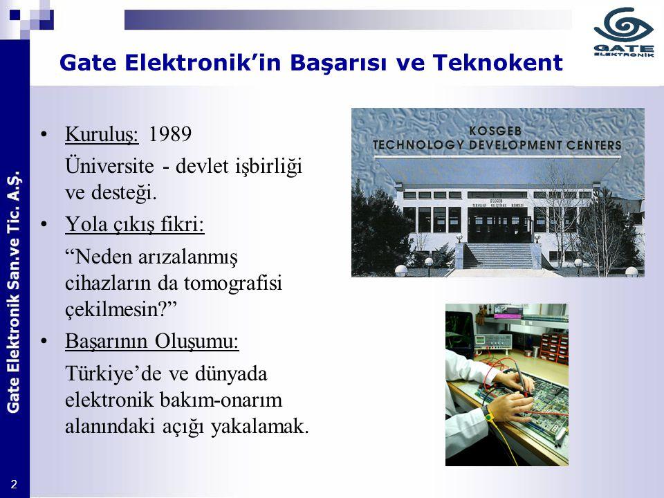 """2 Kuruluş: 1989 Üniversite - devlet işbirliği ve desteği. Yola çıkış fikri: """"Neden arızalanmış cihazların da tomografisi çekilmesin?"""" Başarının Oluşum"""