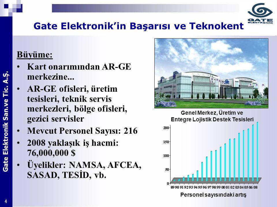 4 Gate Elektronik'in Başarısı ve Teknokent Büyüme: Kart onarımından AR-GE merkezine... AR-GE ofisleri, üretim tesisleri, teknik servis merkezleri, böl