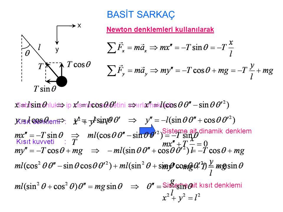 BASİT SARKAÇ Newton denklemleri kullanılarak Sabit uzunluklu ip cismin hareketini sınırlamaktadır. Kısıt denklemi : Kısıt kuvveti : Sisteme ait dinami
