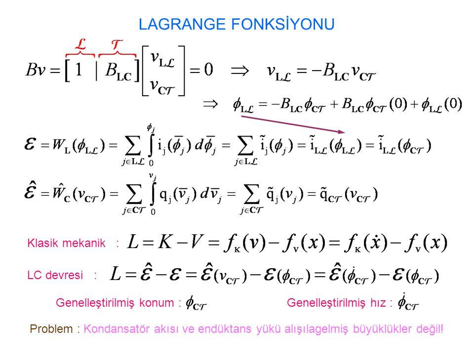 LAGRANGE FONKSİYONU Problem : Kondansatör akısı ve endüktans yükü alışılagelmiş büyüklükler değil! Klasik mekanik : LC devresi : Genelleştirilmiş konu