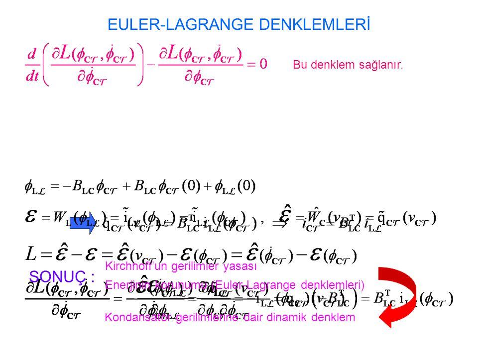 EULER-LAGRANGE DENKLEMLERİ Bu denklem sağlanır. Kirchhoff'un gerilimler yasası Enerjinin korunumu (Euler-Lagrange denklemleri) SONUÇ : Kondansatör ger