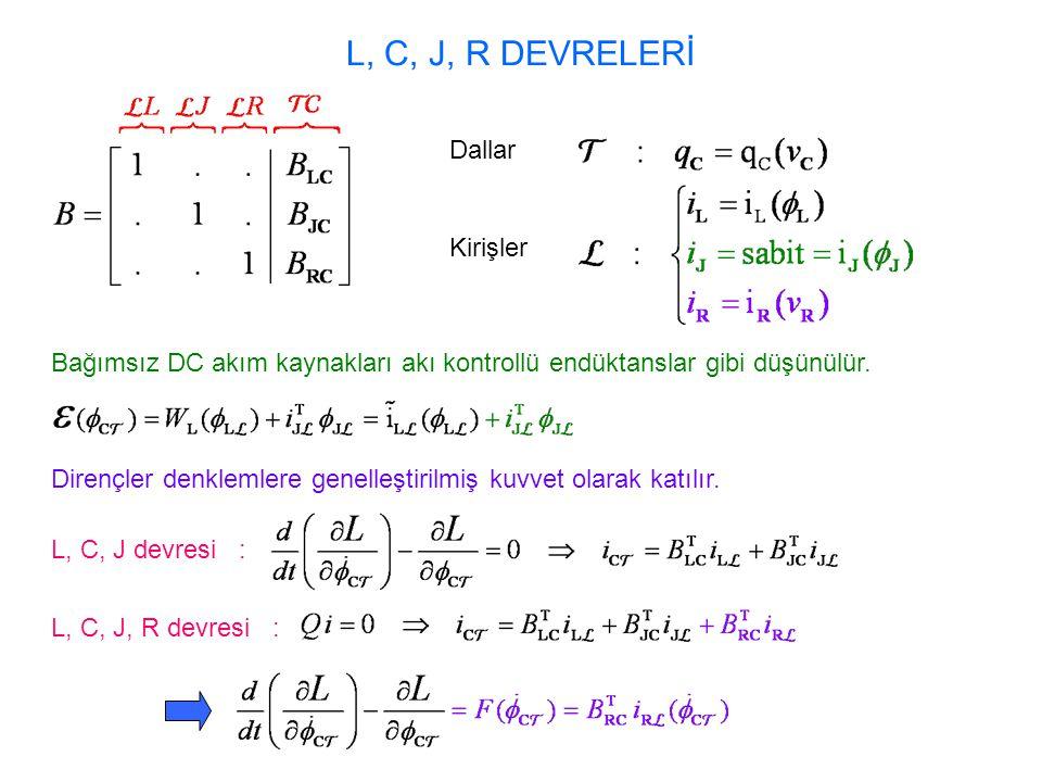 Dallar Kirişler L, C, J, R DEVRELERİ Bağımsız DC akım kaynakları akı kontrollü endüktanslar gibi düşünülür. Dirençler denklemlere genelleştirilmiş kuv