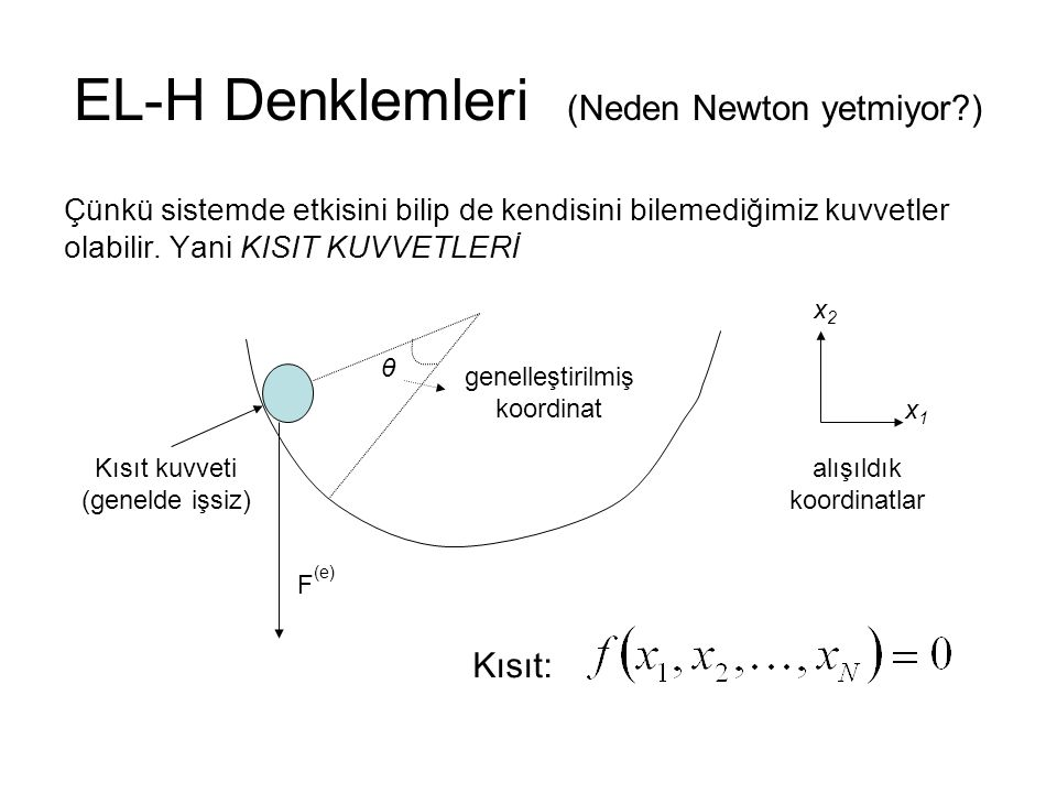 EL-H Denklemleri (Neden Newton yetmiyor?) Çünkü sistemde etkisini bilip de kendisini bilemediğimiz kuvvetler olabilir. Yani KISIT KUVVETLERİ F (e) Kıs