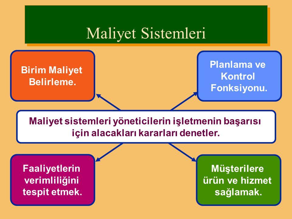 Maliyet Hesaplama Sistemleri Bölüm 3