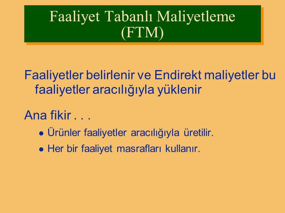 FTM yönteminde Maliyetler yüklenirken birden fazla maliyet taşıyıcısı ve yükleme ölçüsü belirlenir. FTM yönteminde Maliyetler yüklenirken birden fazla