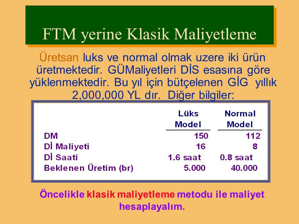 FTM ve Klasik Maliyet Yöntemlerini Karşılaştıralım İlk örnek Klasik Maliyetleme: FTM