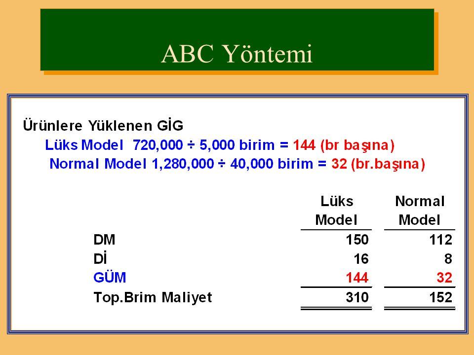 Top. GİG = 720,000 + 1,280,000 = 2,000,000 Hatırlanırsa 2,000,000 klasik maliyet yöntemindede Mamüllere yüklenen GİG idi. ABC Yöntemi