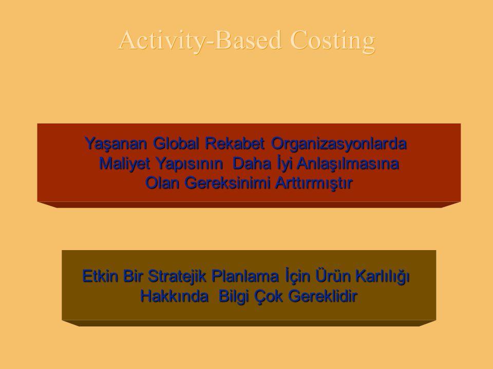 Activity-Based Costing ABC Yöntemi Şu Anda Dünyada Her Türlü İşletmede Uygulanmaktadır Dağıtım Sağlık Hizmetleri Finansal Finansal Hizmetler Devlet As