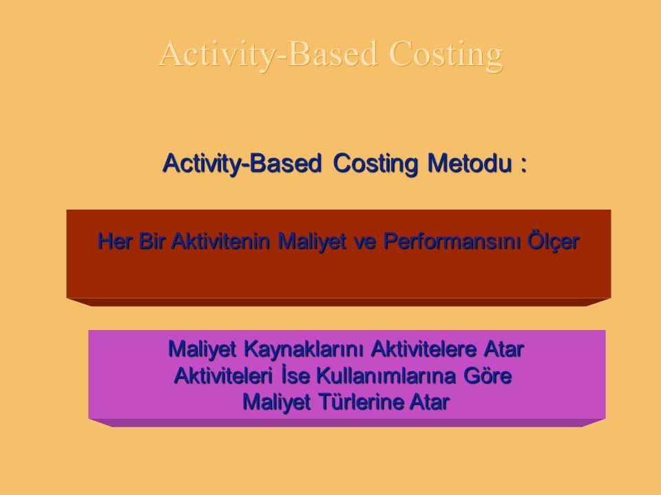 Activity-Based Costing Yaşanan Global Rekabet Organizasyonlarda Maliyet Yapısının Daha İyi Anlaşılmasına Olan Gereksinimi Arttırmıştır Etkin Bir Strat