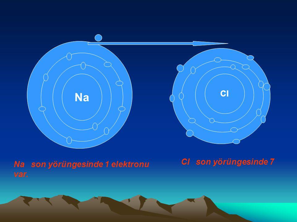 Na CI Na son yörüngesinde 1 elektronu var. CI son yörüngesinde 7