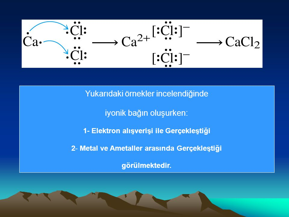 Yukarıdaki örnekler incelendiğinde iyonik bağın oluşurken: 1- Elektron alışverişi ile Gerçekleştiği 2- Metal ve Ametaller arasında Gerçekleştiği görül