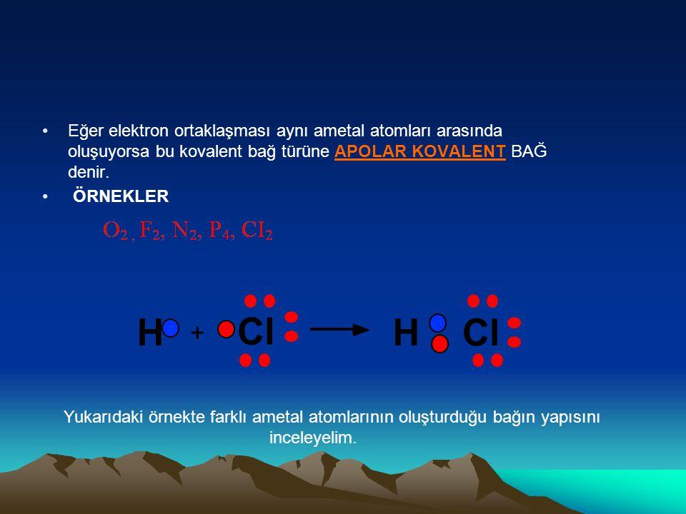 Eğer elektron ortaklaşması aynı ametal atomları arasında oluşuyorsa bu kovalent bağ türüne APOLAR KOVALENT BAĞ denir. ÖRNEKLER Cl HH + Yukarıdaki örne