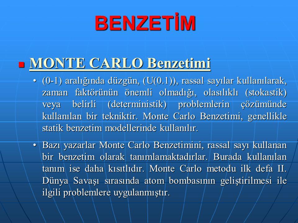 MONTE CARLO Benzetimi MONTE CARLO Benzetimi (0-1) aralığında düzgün, (U(0.1)), rassal sayılar kullanılarak, zaman faktörünün önemli olmadığı, olasılıklı (stokastik) veya belirli (deterministik) problemlerin çözümünde kullanılan bir tekniktir.