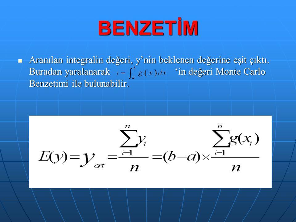 BENZETİM Aranılan integralin değeri, y'nin beklenen değerine eşit çıktı.