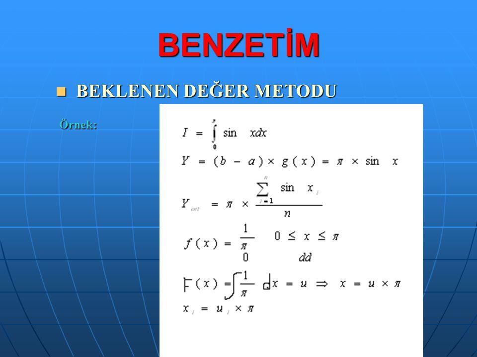 BENZETİM ÖDEV  Yukarıda açıklanan problemi;  n =10, 20, 40, 80, 160, 500, 1000, 2000, 4000, 8000 için deneyin.