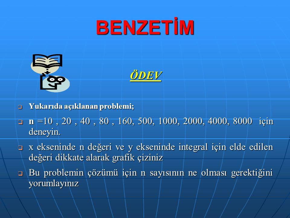 BENZETİM YAZILIMLARININ SINIFLANDIRILMASI BENZETİM YAZILIMLARININ SINIFLANDIRILMASI Benzetim yazılımları; diller ve simülatör'ler olmak üzere iki sınıfa ayrılır.