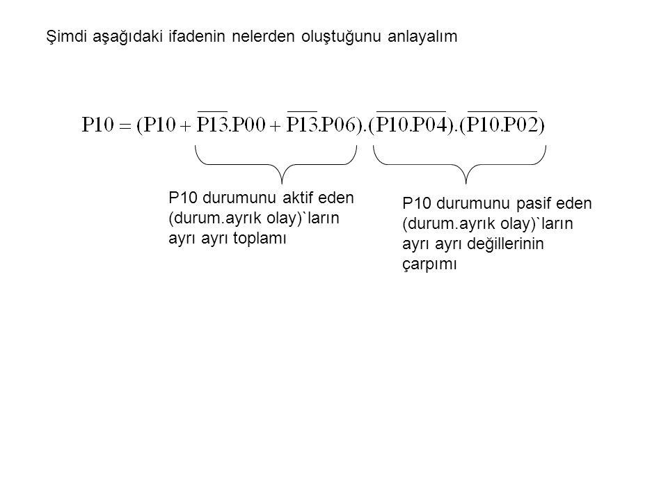 Şimdi aşağıdaki ifadenin nelerden oluştuğunu anlayalım P10 durumunu aktif eden (durum.ayrık olay)`ların ayrı ayrı toplamı P10 durumunu pasif eden (dur