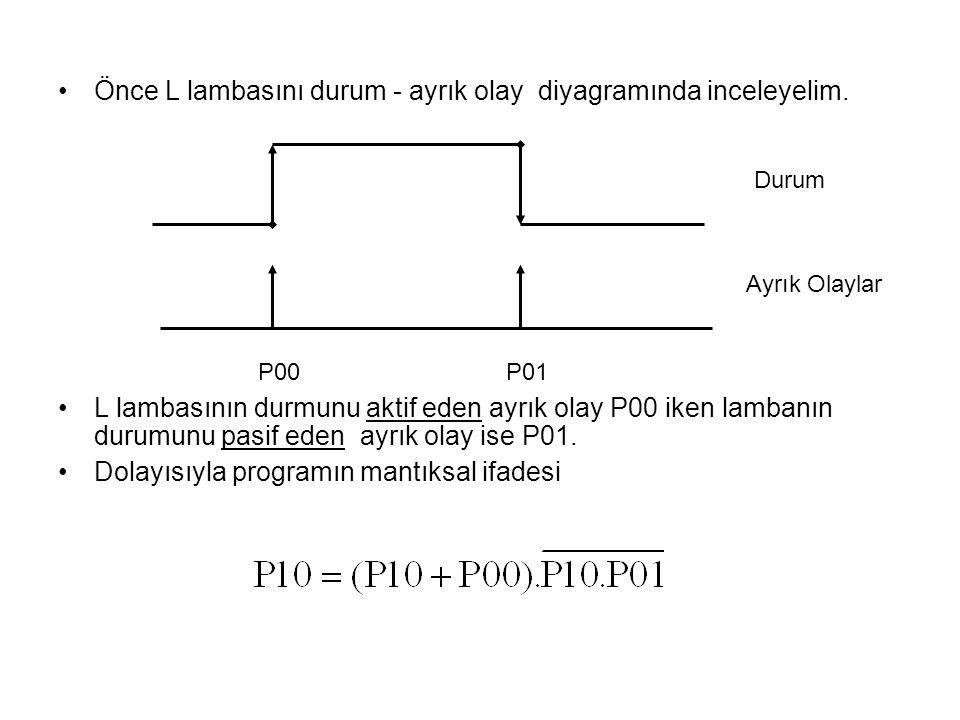 Önce L lambasını durum - ayrık olay diyagramında inceleyelim. L lambasının durmunu aktif eden ayrık olay P00 iken lambanın durumunu pasif eden ayrık o