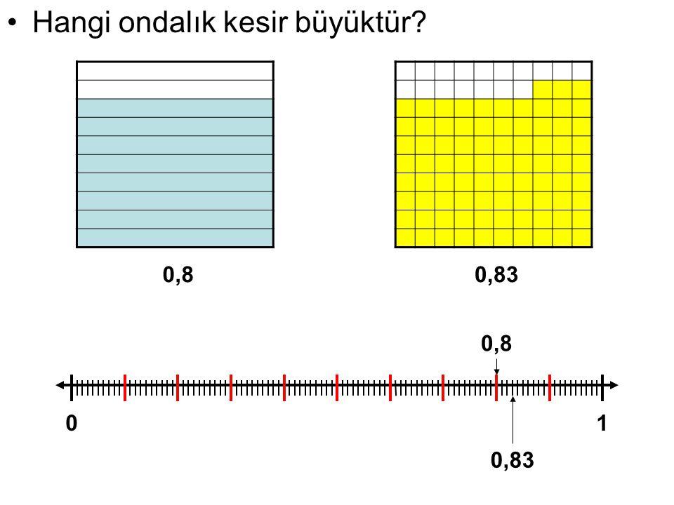 Hangi ondalık kesir büyüktür? 01 0,8 0,83 0,80,83