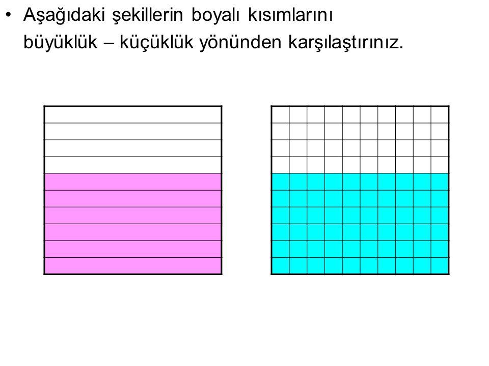 Aşağıdaki şekillerin boyalı kısımlarını büyüklük – küçüklük yönünden karşılaştırınız.