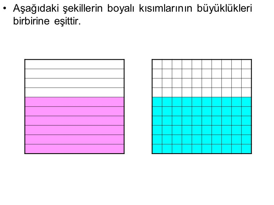 Aşağıdaki şekillerin boyalı kısımlarını kesir şeklinde yazalım.