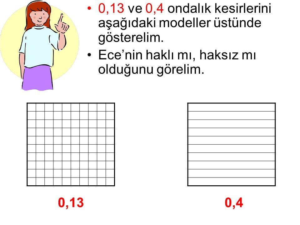0,13 ve 0,4 ondalık kesirlerini aşağıdaki modeller üstünde gösterelim. Ece'nin haklı mı, haksız mı olduğunu görelim. 0,130,4