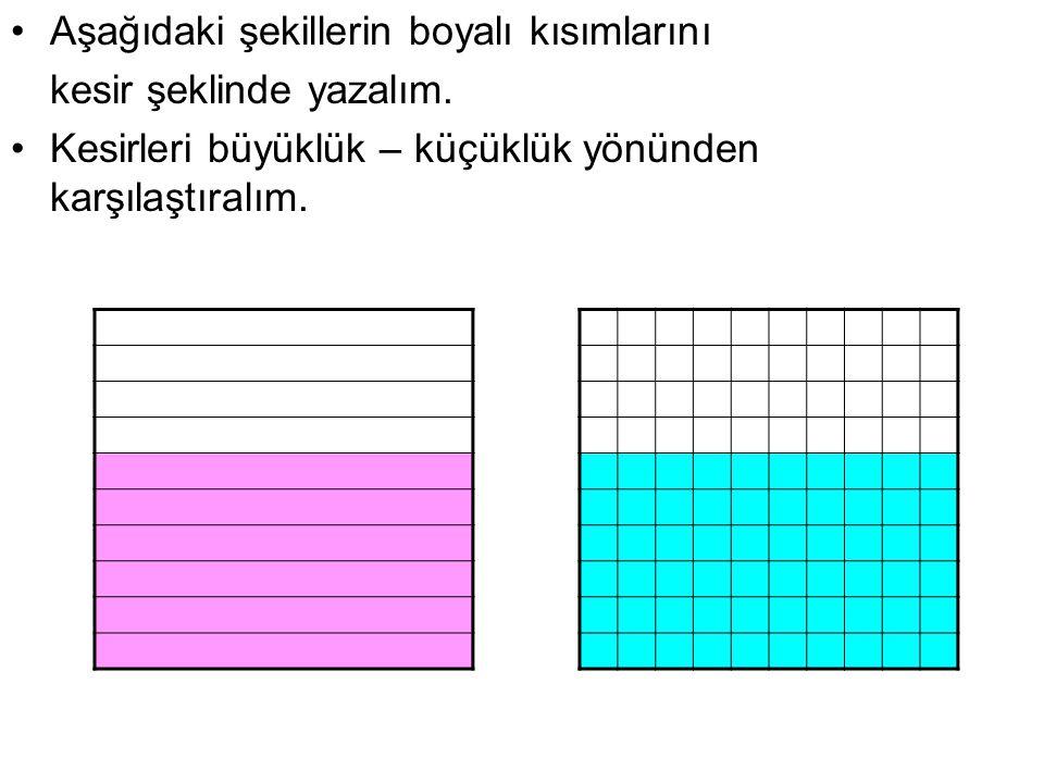 Aşağıdaki şekillerin boyalı kısımlarını kesir şeklinde yazalım. Kesirleri büyüklük – küçüklük yönünden karşılaştıralım.