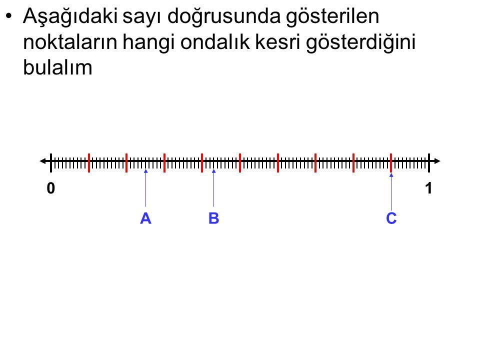 Aşağıdaki sayı doğrusunda gösterilen noktaların hangi ondalık kesri gösterdiğini bulalım 01 ACB
