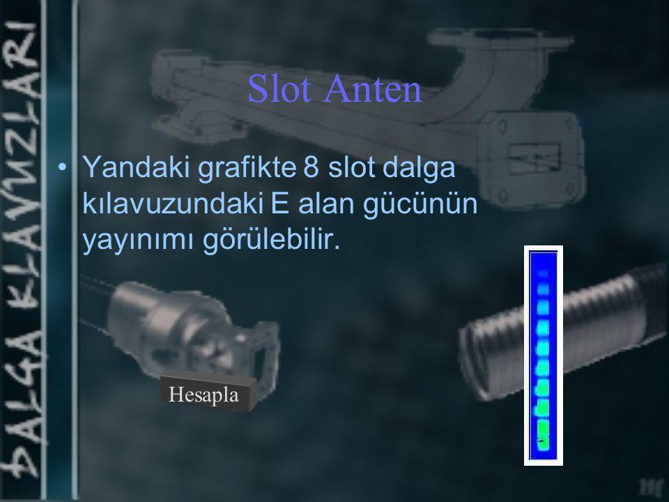 Slot Anten Yandaki grafikte 8 slot dalga kılavuzundaki E alan gücünün yayınımı görülebilir. Hesapla