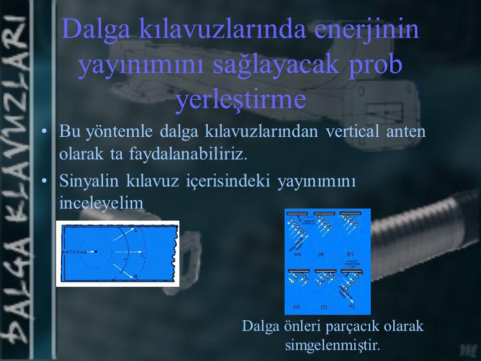 Dalga kılavuzlarında enerjinin yayınımını sağlayacak prob yerleştirme Bu yöntemle dalga kılavuzlarından vertical anten olarak ta faydalanabiliriz. Sin