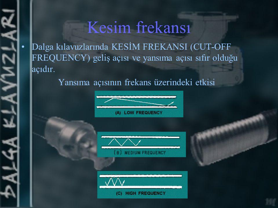 Kesim frekansı Dalga kılavuzlarında KESİM FREKANSI (CUT-OFF FREQUENCY) geliş açısı ve yansıma açısı sıfır olduğu açıdır. Yansıma açısının frekans üzer