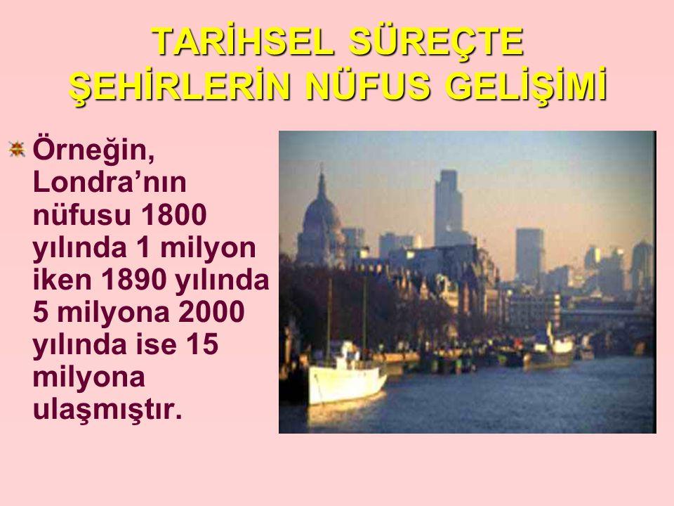TARİHSEL SÜREÇTE ŞEHİRLERİN NÜFUS GELİŞİMİ Örneğin, Londra'nın nüfusu 1800 yılında 1 milyon iken 1890 yılında 5 milyona 2000 yılında ise 15 milyona ul