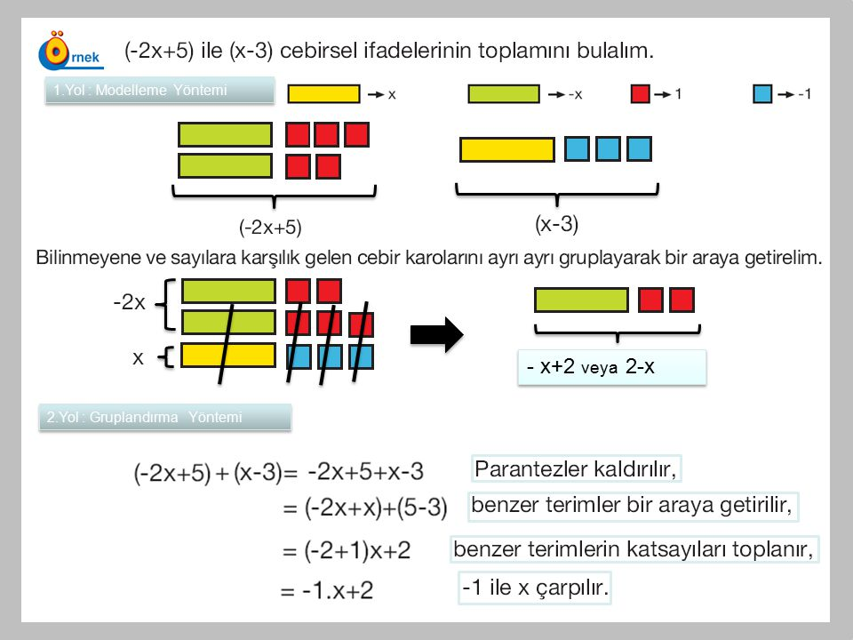 1.Yol : Modelleme Yöntemi - x+2 veya 2-x - x+2 veya 2-x 2.Yol : Gruplandırma Yöntemi