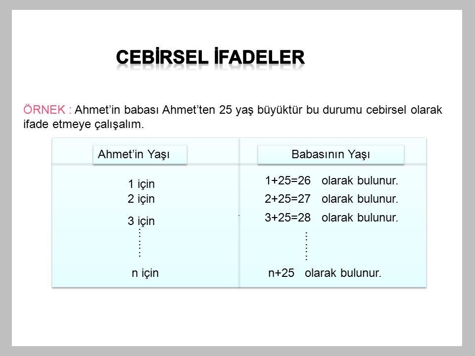 ÖRNEK : Ahmet'in babası Ahmet'ten 25 yaş büyüktür bu durumu cebirsel olarak ifade etmeye çalışalım... Ahmet'in Yaşı Babasının Yaşı 1 için 1+25=26 olar