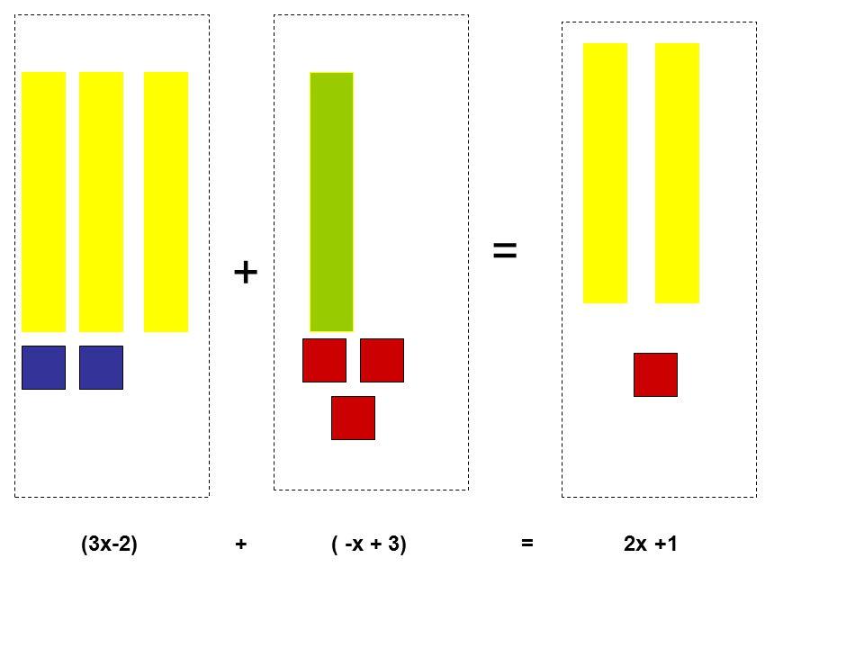 + = (3x-2) + ( -x + 3) = 2x +1