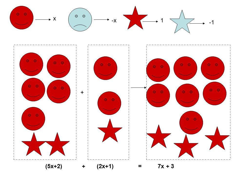 x -x1 + (5x+2) + (2x+1) = 7x + 3