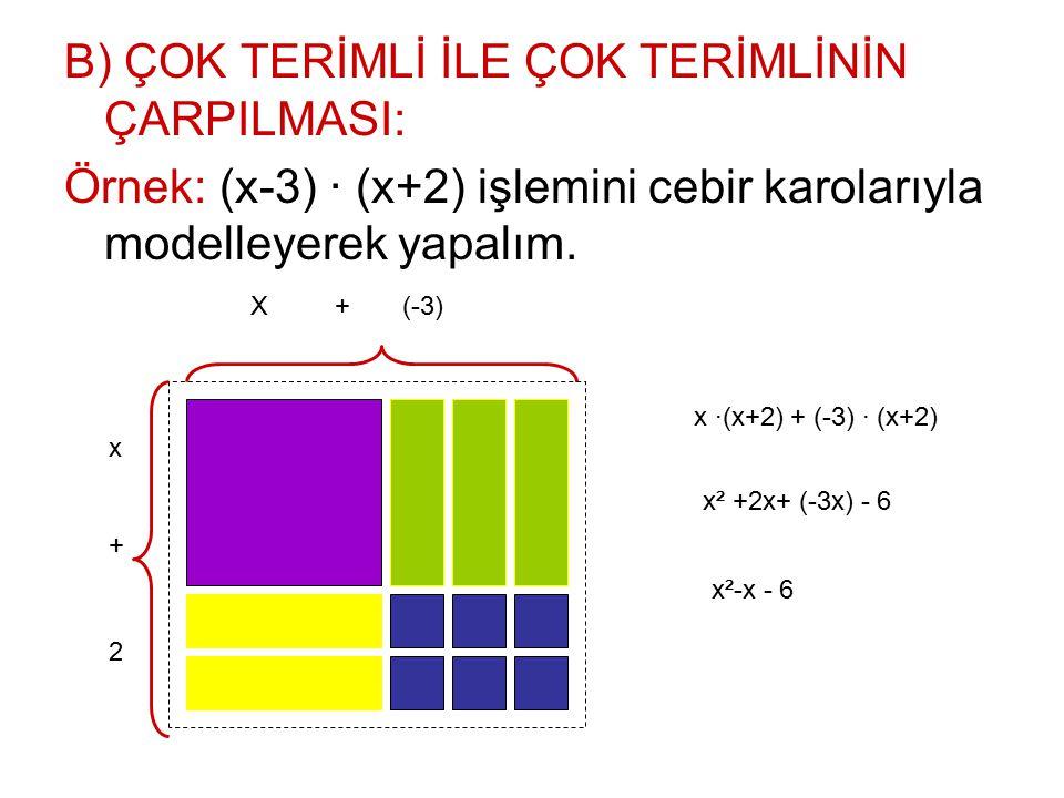 B) ÇOK TERİMLİ İLE ÇOK TERİMLİNİN ÇARPILMASI: Örnek: (x-3) ∙ (x+2) işlemini cebir karolarıyla modelleyerek yapalım. X + (-3) x + 2 x ∙(x+2) + (-3) ∙ (