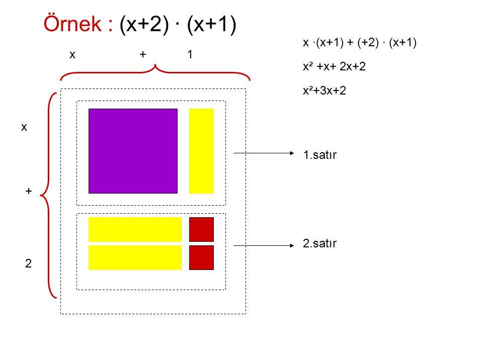 Örnek : (x+2) ∙ (x+1) 1.satır 2.satır x + 1 x + 2 x ∙(x+1) + (+2) ∙ (x+1) x² +x+ 2x+2 x²+3x+2